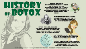 History-Of-Botox-Infographic